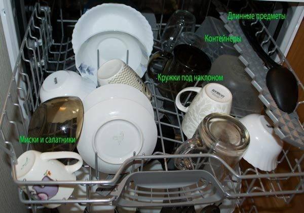 Как правильно расставить посуду в посудомоечной машине